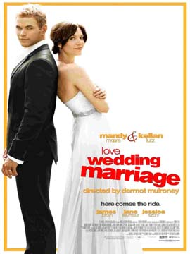 Love Wedding  Marriage
